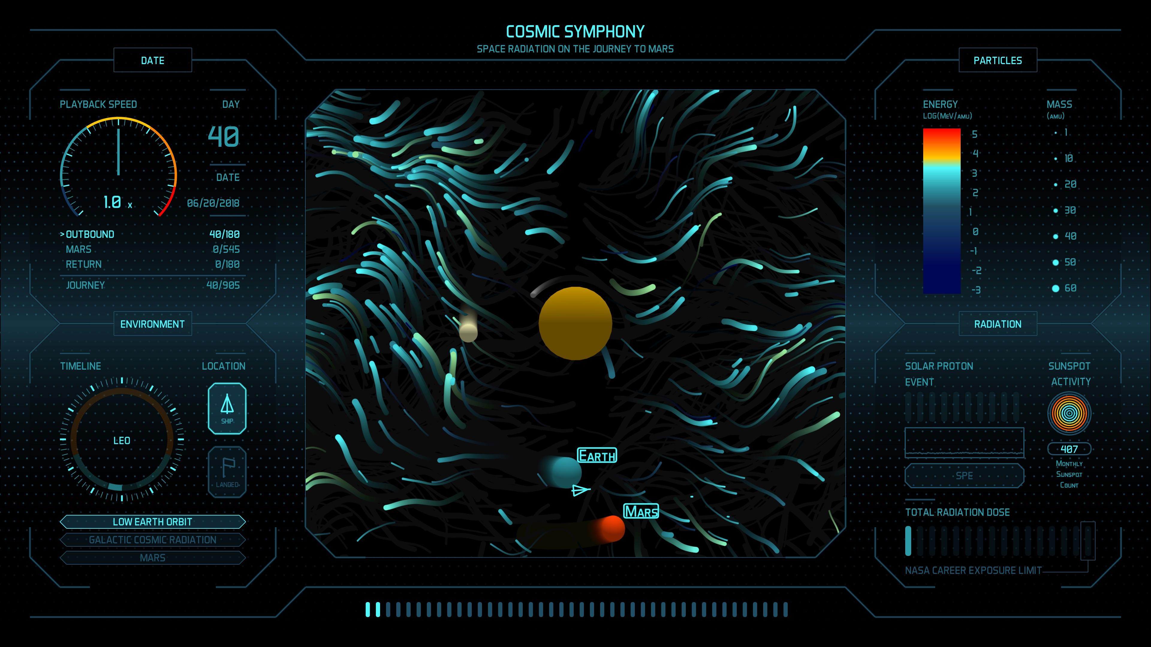 Cosmic Symphony NASA